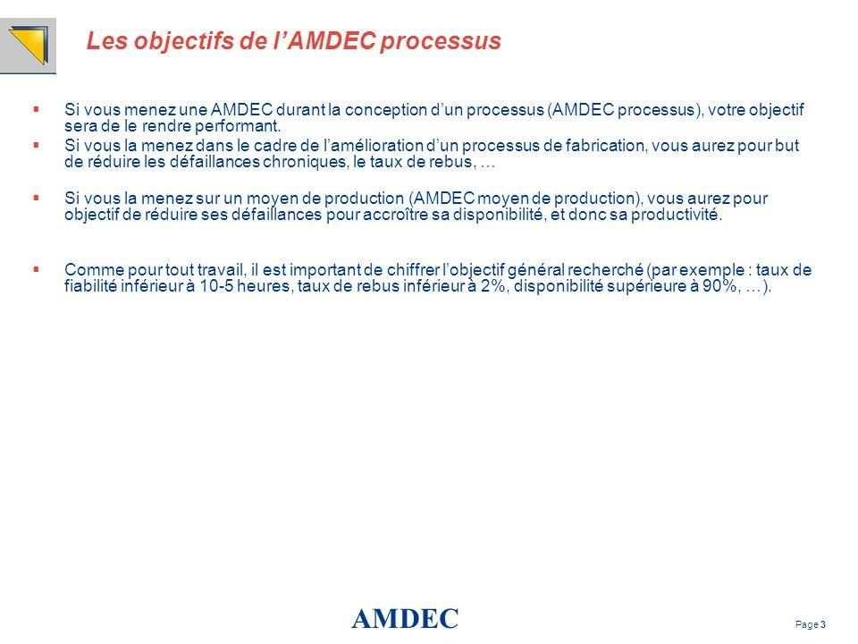 Les objectifs de l'AMDEC processus