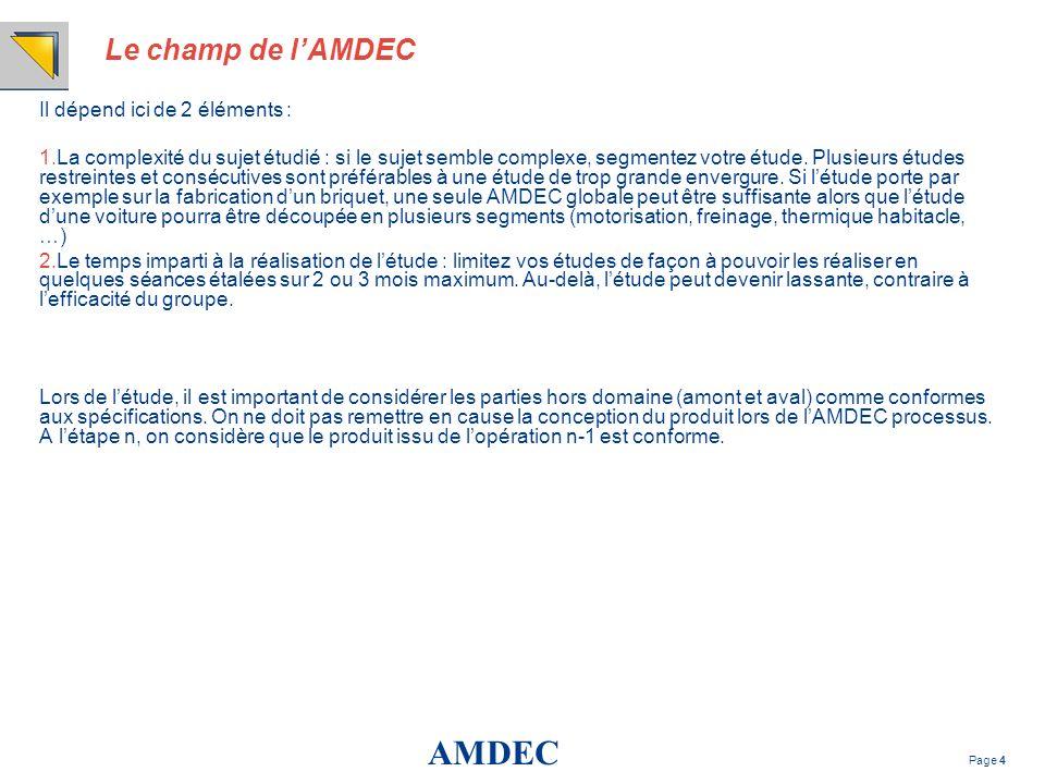 Le champ de l'AMDEC Il dépend ici de 2 éléments :