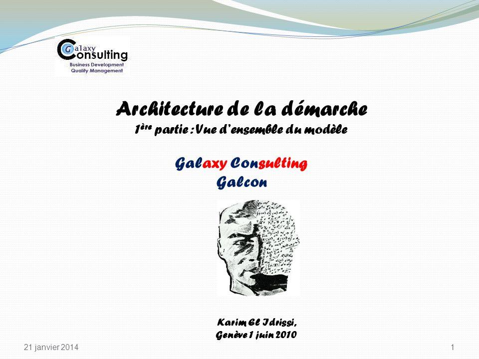 Architecture de la démarche 1ère partie : Vue d'ensemble du modèle