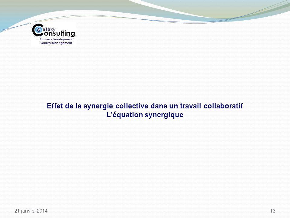 Effet de la synergie collective dans un travail collaboratif