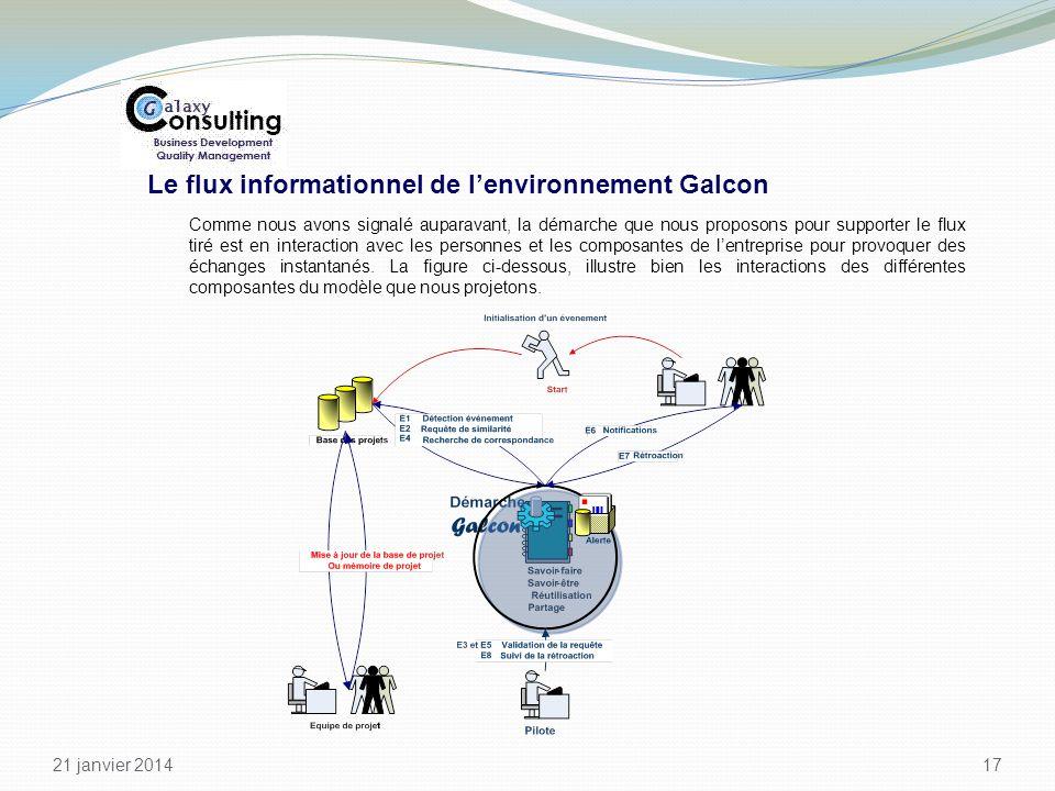 Le flux informationnel de l'environnement Galcon