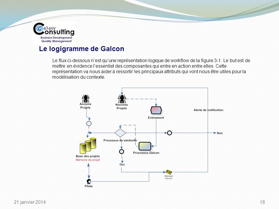 Le logigramme de Galcon