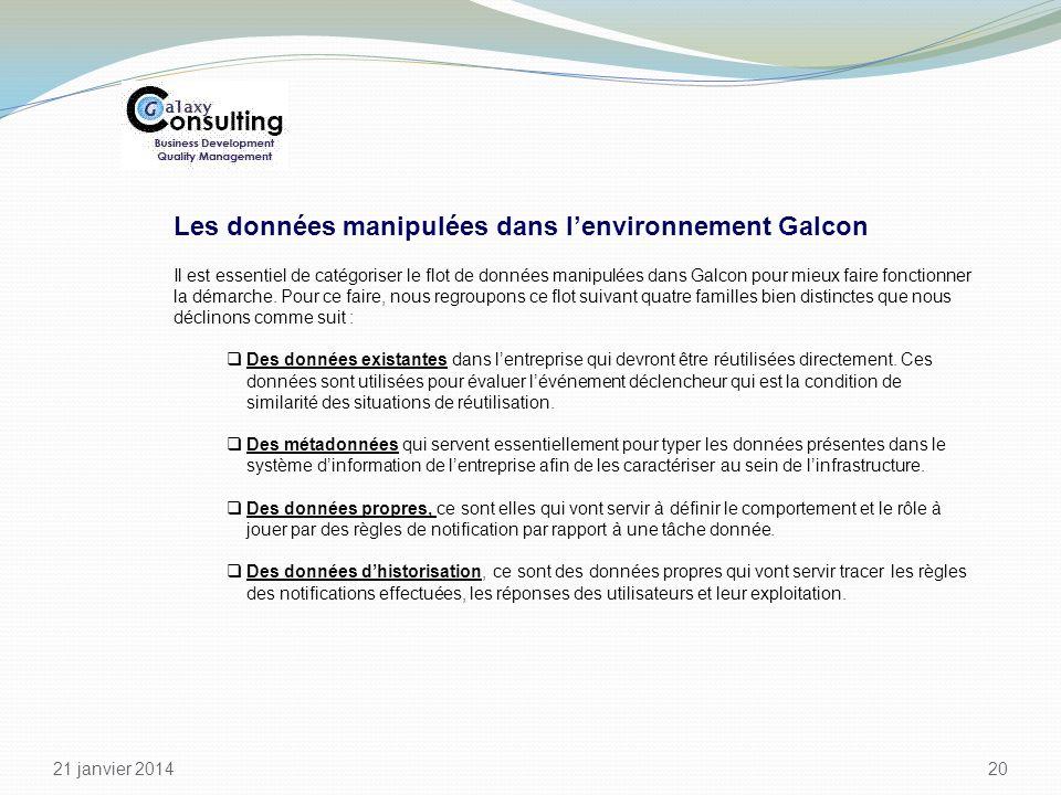 Les données manipulées dans l'environnement Galcon