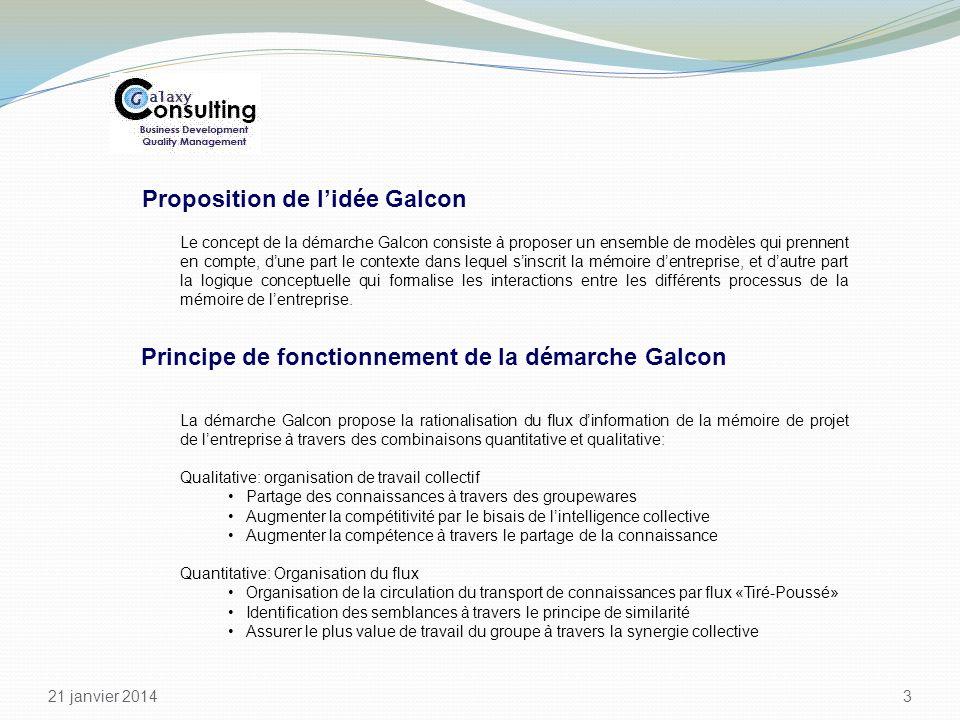 Proposition de l'idée Galcon