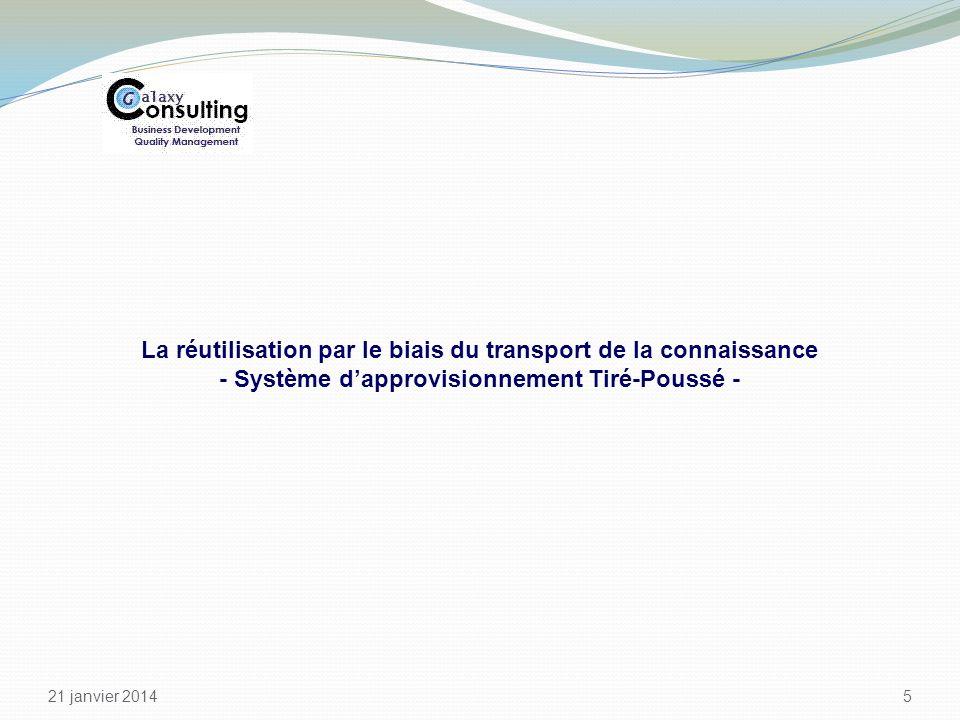 La réutilisation par le biais du transport de la connaissance