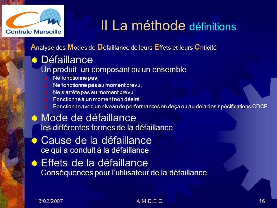 II La méthode définitions