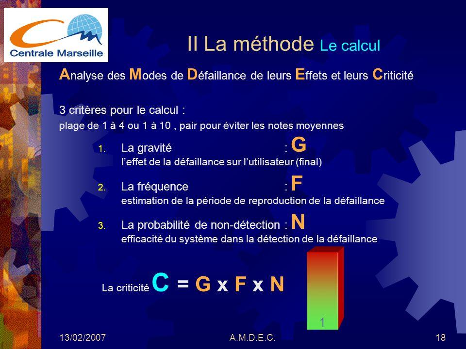 II La méthode Le calcul Analyse des Modes de Défaillance de leurs Effets et leurs Criticité. 3 critères pour le calcul :