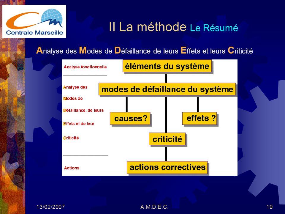 II La méthode Le Résumé Analyse des Modes de Défaillance de leurs Effets et leurs Criticité. 13/02/2007.