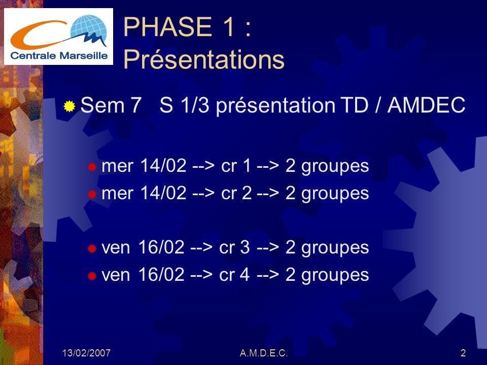PHASE 1 : Présentations Sem 7 S 1/3 présentation TD / AMDEC