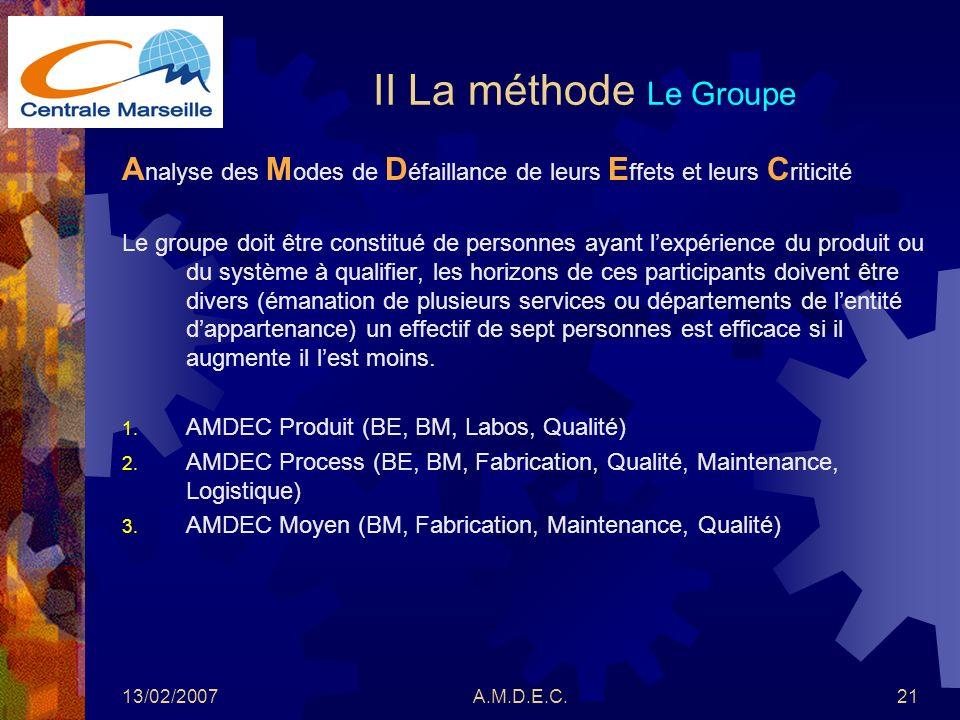 II La méthode Le Groupe Analyse des Modes de Défaillance de leurs Effets et leurs Criticité.