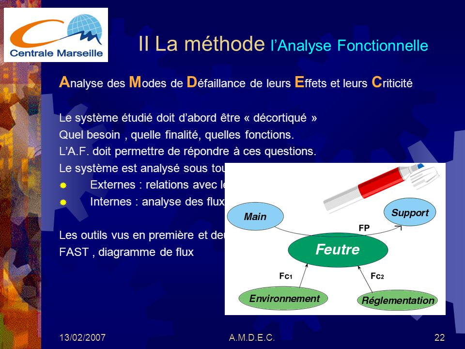 II La méthode l'Analyse Fonctionnelle