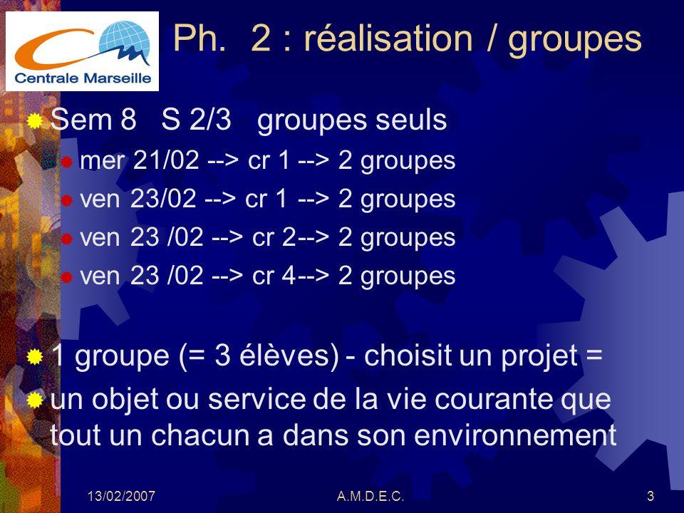 Ph. 2 : réalisation / groupes