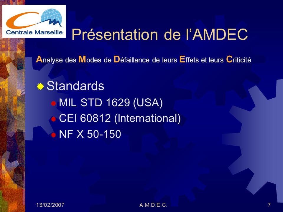 Présentation de l'AMDEC