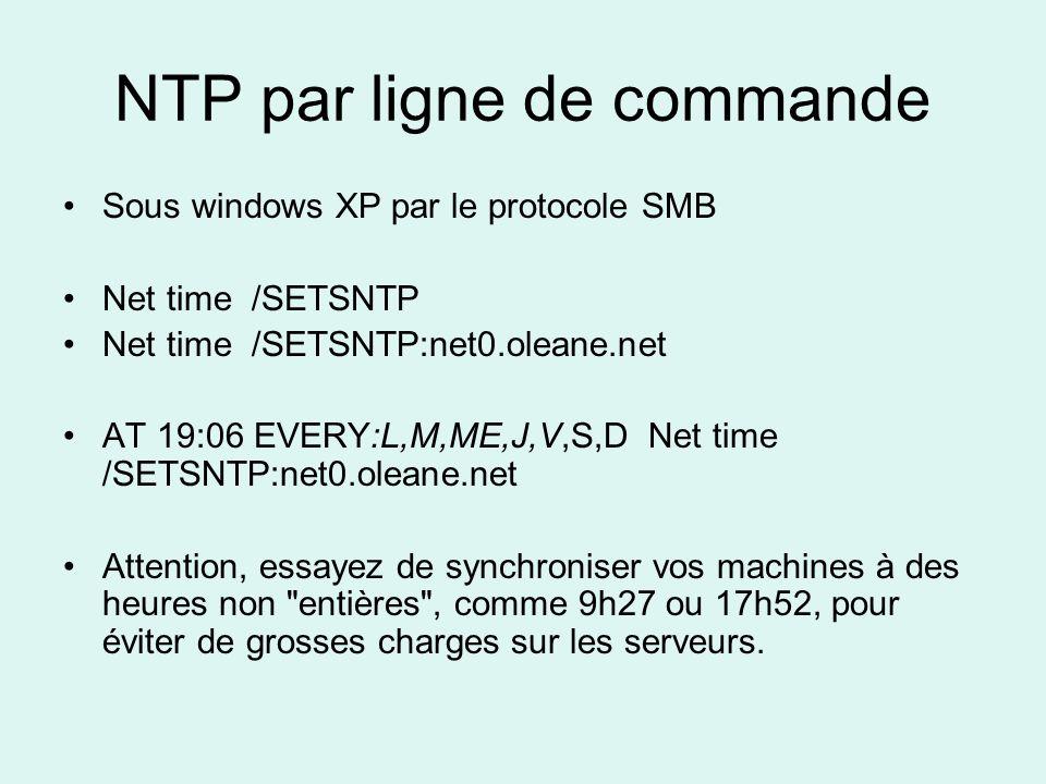 NTP par ligne de commande
