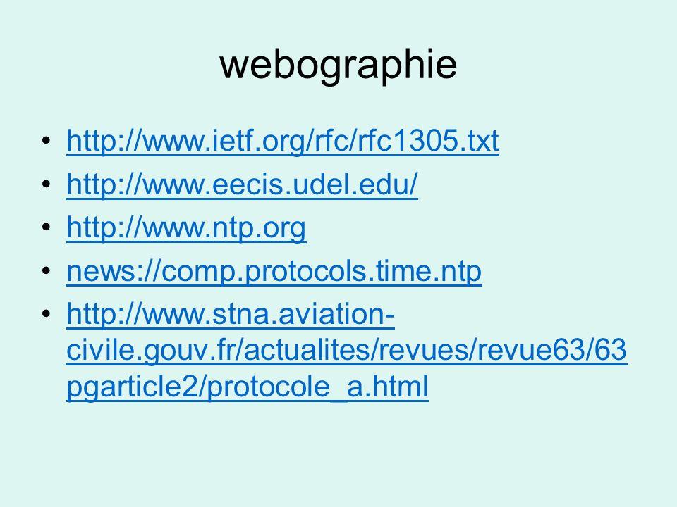 webographie http://www.ietf.org/rfc/rfc1305.txt