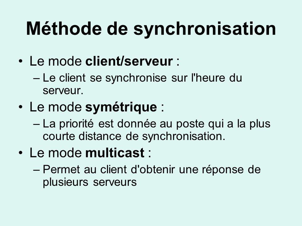 Méthode de synchronisation