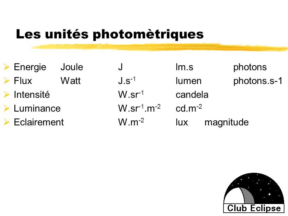 Les unités photomètriques
