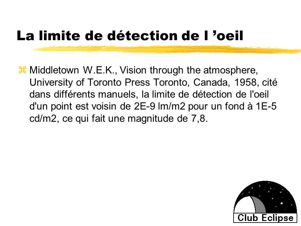 La limite de détection de l 'oeil
