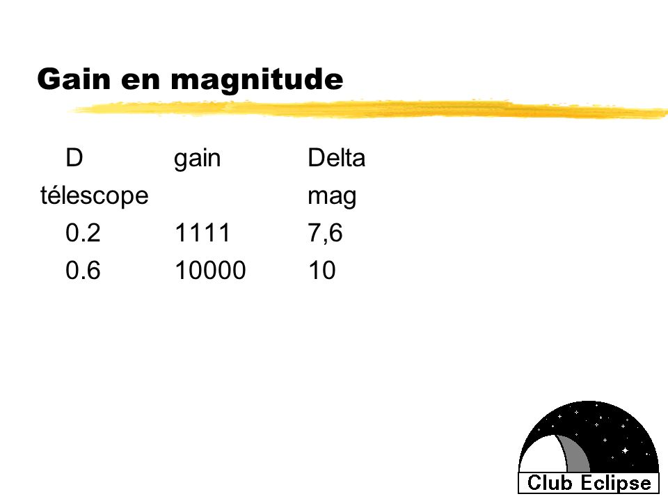 Gain en magnitude D gain Delta télescope mag 0.2 1111 7,6 0.6 10000 10