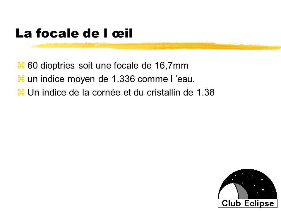 La focale de l œil 60 dioptries soit une focale de 16,7mm