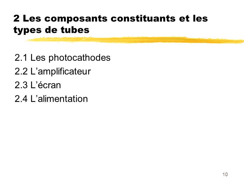 2 Les composants constituants et les types de tubes