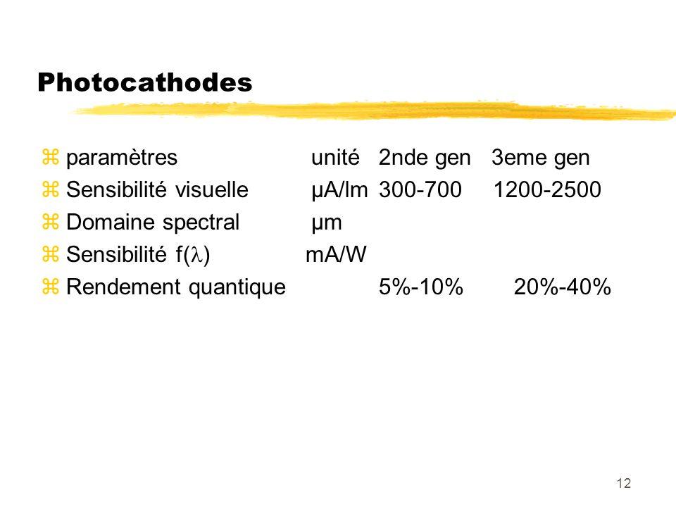 Photocathodes paramètres unité 2nde gen 3eme gen