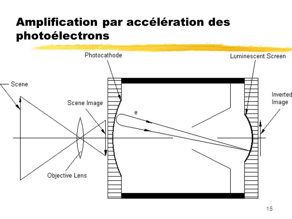 Amplification par accélération des photoélectrons