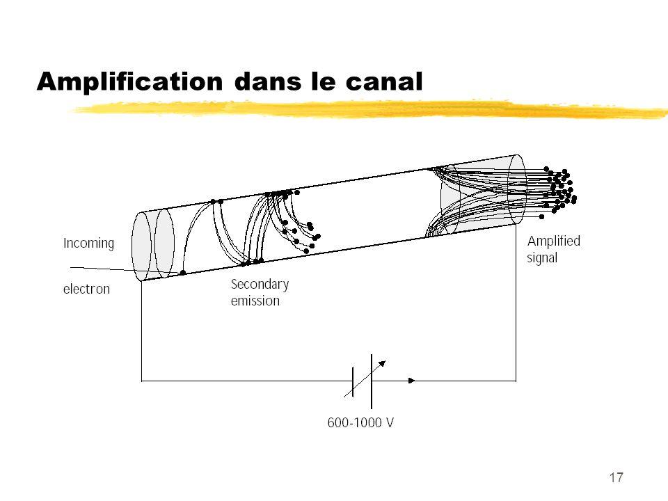 Amplification dans le canal