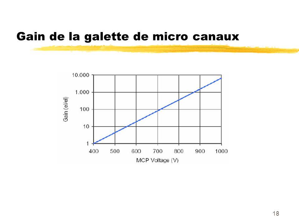 Gain de la galette de micro canaux