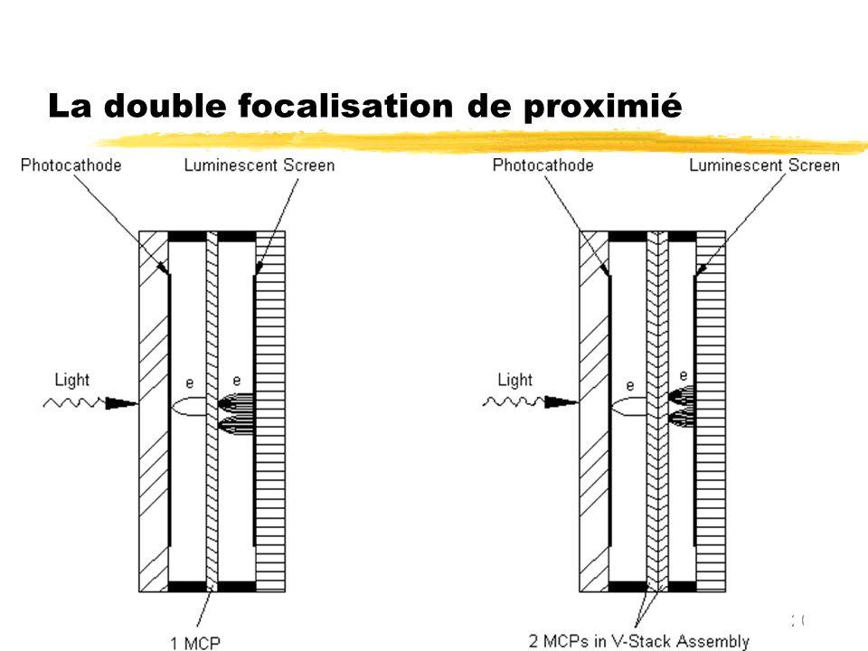 La double focalisation de proximié