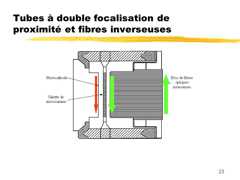 Tubes à double focalisation de proximité et fibres inverseuses