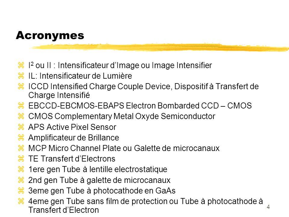 Acronymes I2 ou II : Intensificateur d'Image ou Image Intensifier