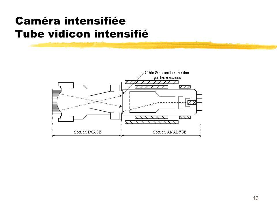 Caméra intensifiée Tube vidicon intensifié
