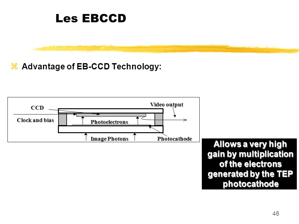 Les EBCCD Advantage of EB-CCD Technology: