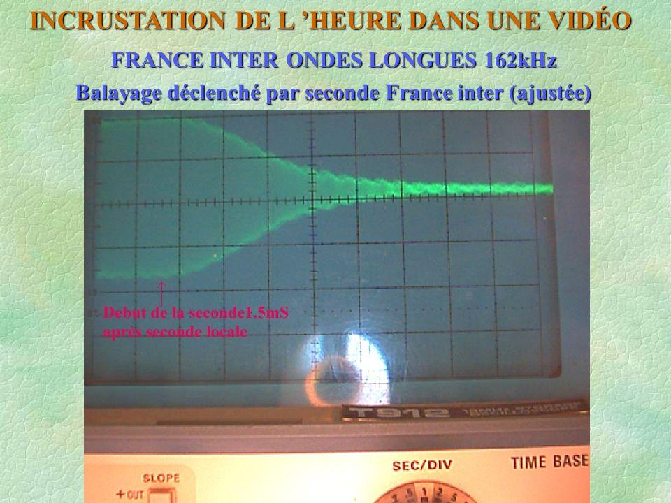 INCRUSTATION DE L 'HEURE DANS UNE VIDÉO
