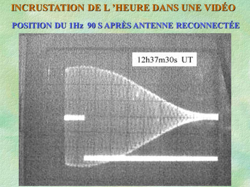 POSITION DU 1Hz 90 S APRÈS ANTENNE RECONNECTÉE