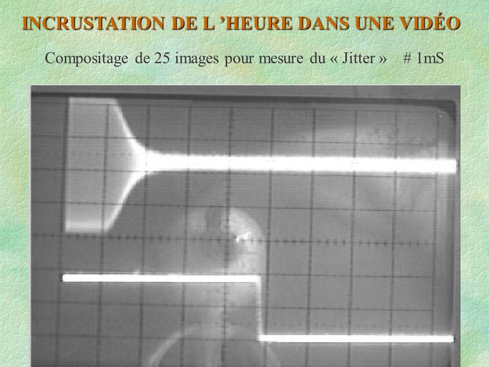 Compositage de 25 images pour mesure du « Jitter » # 1mS