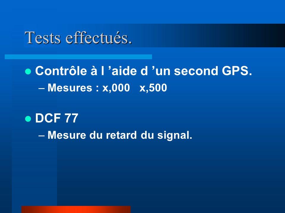 Tests effectués. Contrôle à l 'aide d 'un second GPS. DCF 77