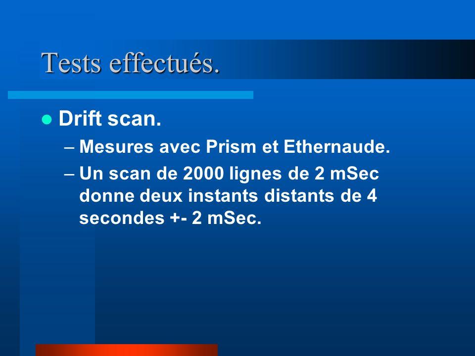 Tests effectués. Drift scan. Mesures avec Prism et Ethernaude.