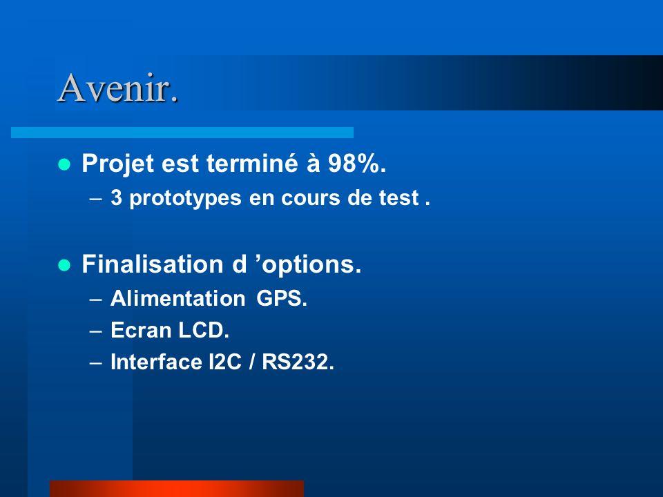Avenir. Projet est terminé à 98%. Finalisation d 'options.