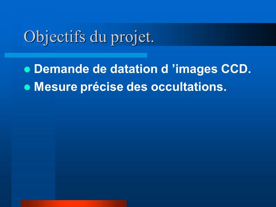 Objectifs du projet. Demande de datation d 'images CCD.