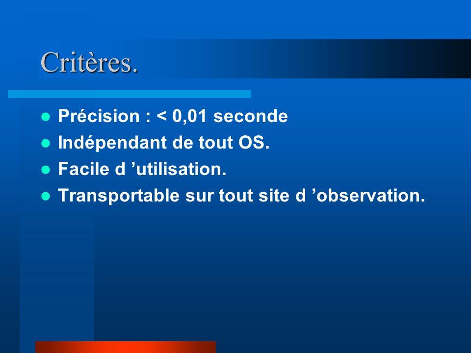 Critères. Précision : < 0,01 seconde Indépendant de tout OS.