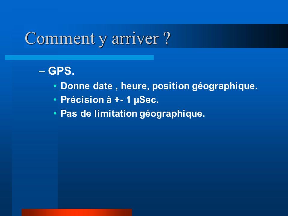 Comment y arriver GPS. Donne date , heure, position géographique.