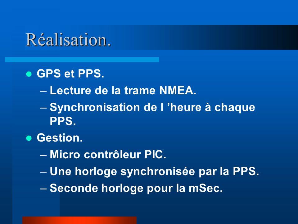Réalisation. GPS et PPS. Lecture de la trame NMEA.