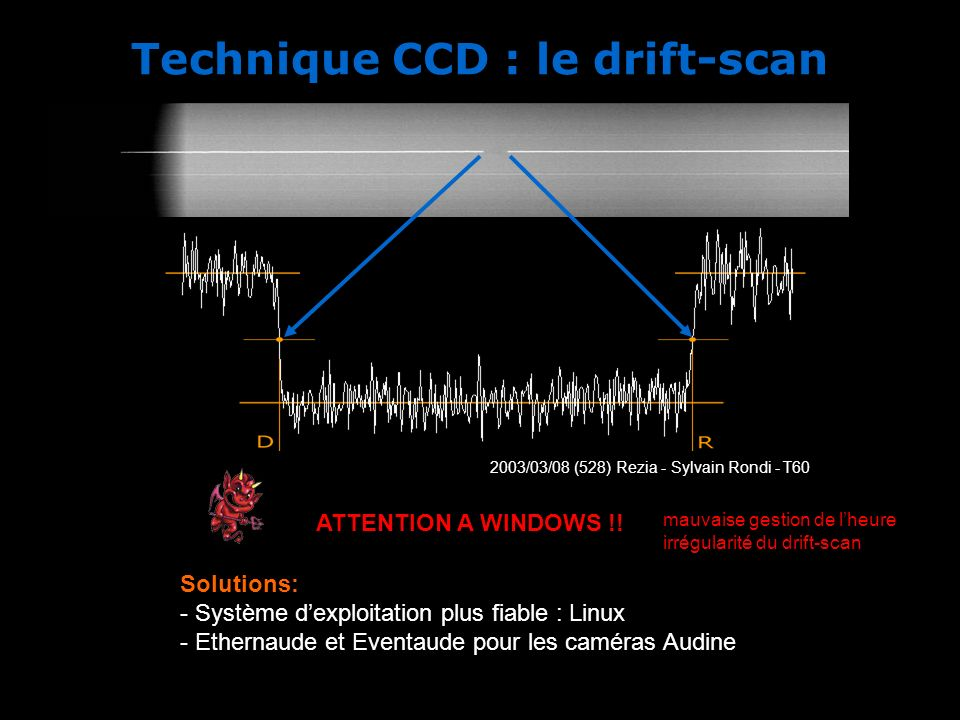 Technique CCD : le drift-scan