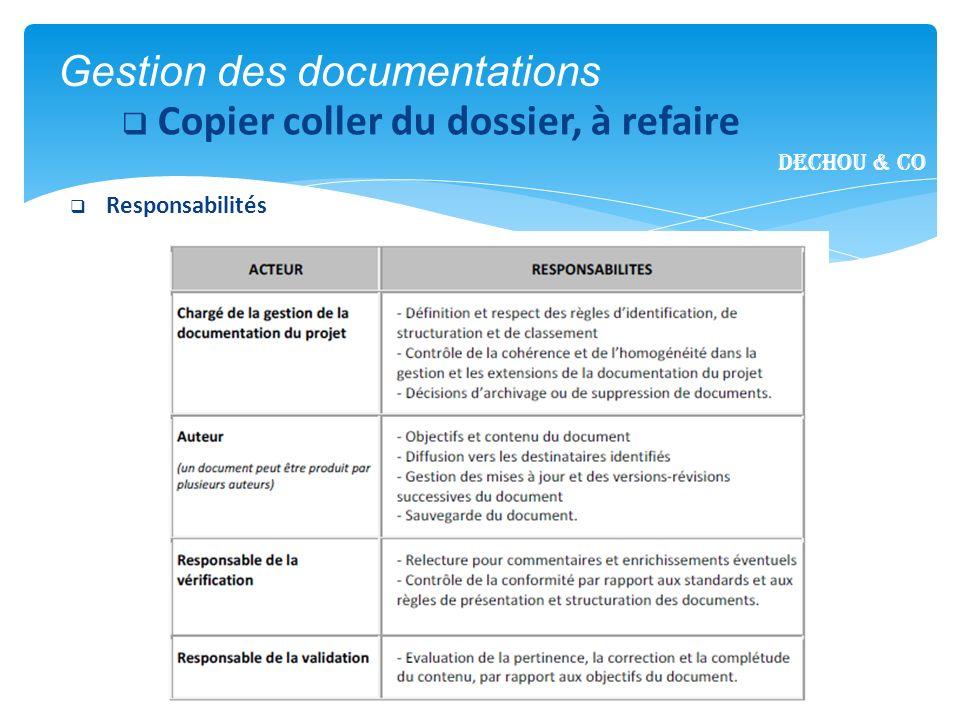 Gestion des documentations Copier coller du dossier, à refaire