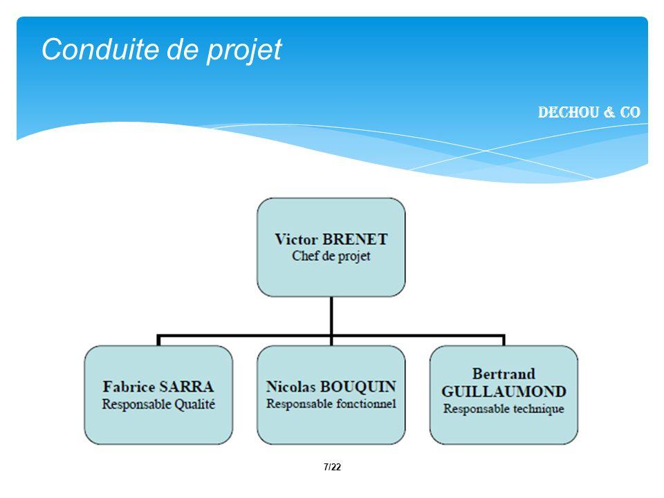 Conduite de projet Dechou & CO Notes :