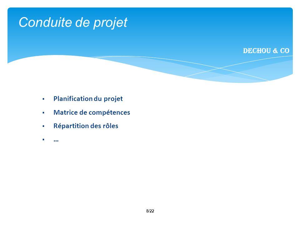 Conduite de projet Dechou & CO Planification du projet