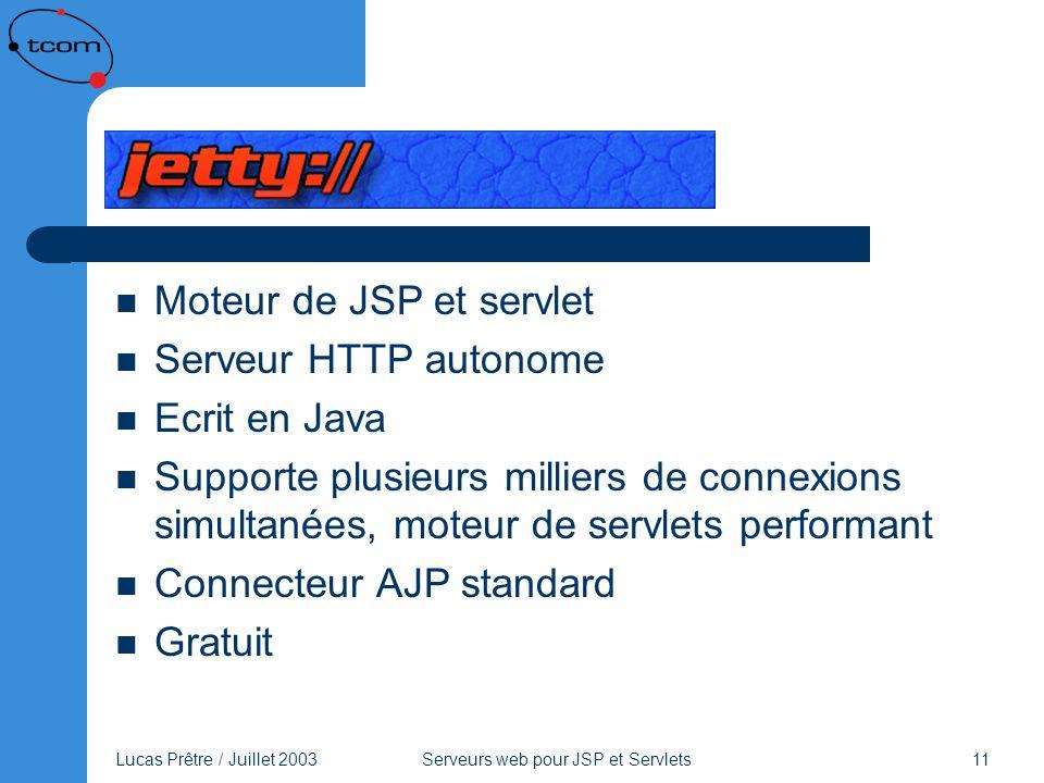 Jetty Moteur de JSP et servlet Serveur HTTP autonome Ecrit en Java