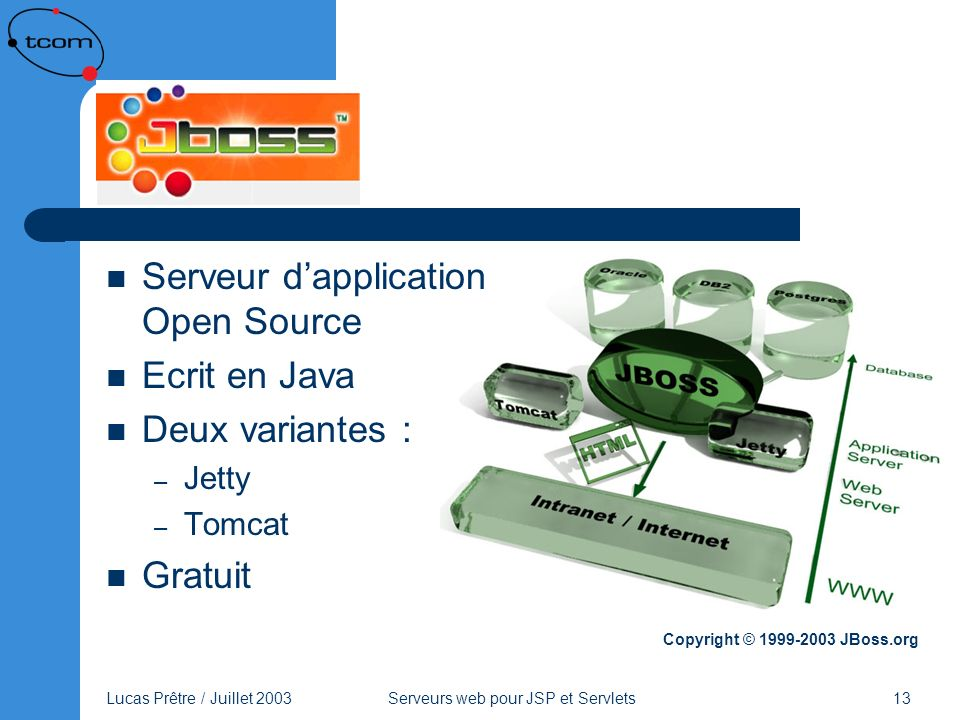 JBoss Serveur d'application Open Source Ecrit en Java Deux variantes :